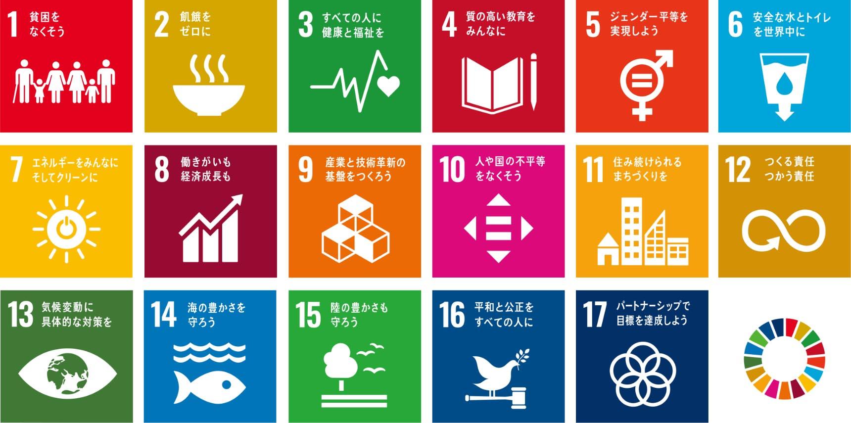 1 貧困をなくそう、2 飢餓をゼロに、3 すべての人に健康と福祉を、4 質の高い教育をみんなに、5 ジェンダー平等を実現しよう、6 安全な水とトイレを世界中に、7 エネルギーをみんなにそしてクリーンに、8 働きがいも経済成長も、9 産業と技術革新の基盤をつくろう、10 人や国の不平等をなくそう、11 住み続けられるまちづくりを、12 つくる責任つかう責任、13 気候変動に具体的な対策を、14 海の豊かさを守ろう、15 陸の豊かさを守ろう、16 平和と公正をすべての人に、17 パートナーシップで目標を達成しよう